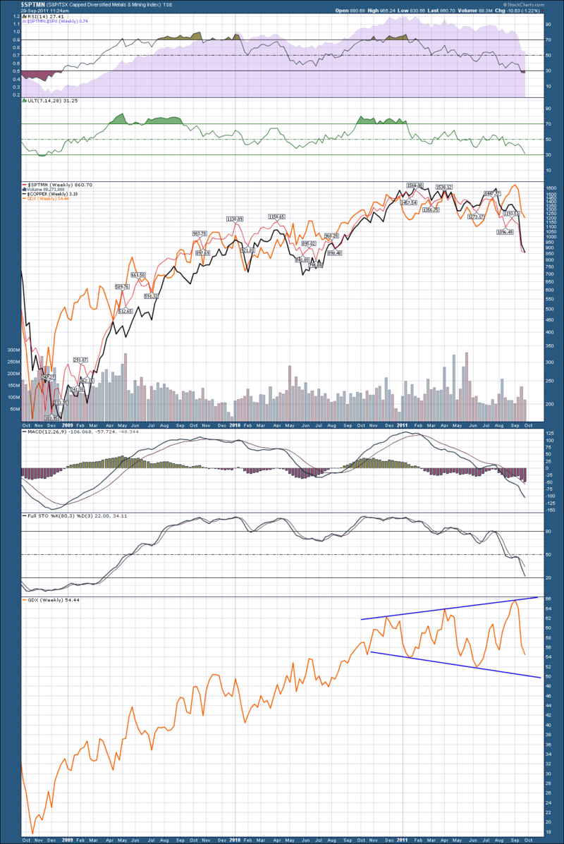 Canadian Zinc Stock Quote: Copper, Metals, Gold Or Planes/trains/Autos