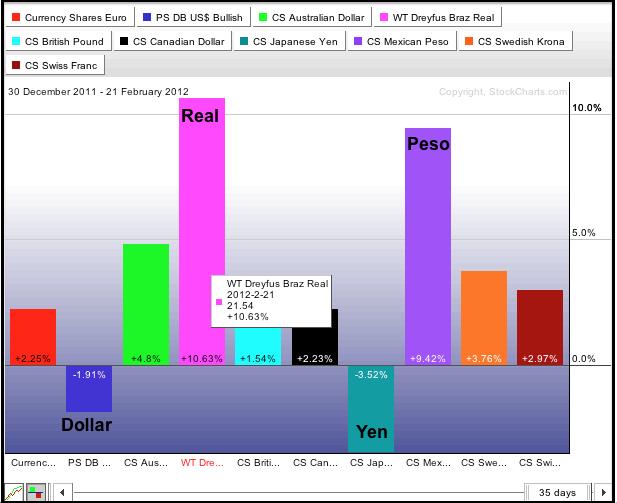 Screen Shot 2012-02-22 at 16.39.58