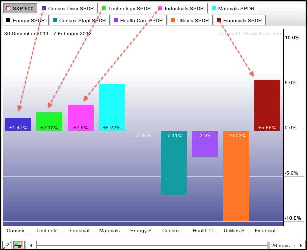 Screen Shot 2012-02-08 at 15.55.51