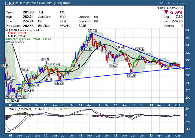 $CRB 20131103 5 year