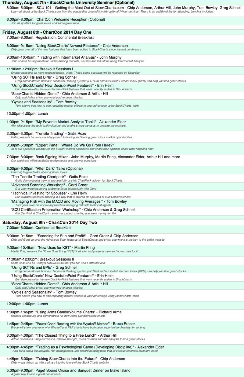 ChartCon2014Schedule
