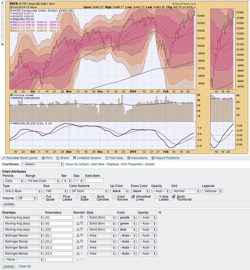 Screen Shot 2014-02-28 at 9.18.54 AM