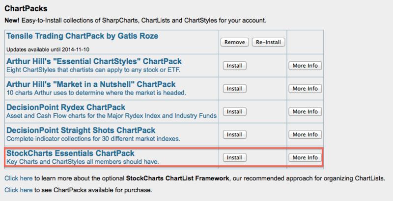 ChartPacksEssentials