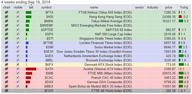 Tm global stock trading - websitereports451.web.fc2.com