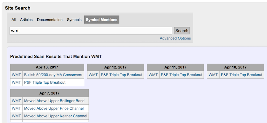 Wal Mart Wmt Hints At New 52 Week Highs Search Tip Dont