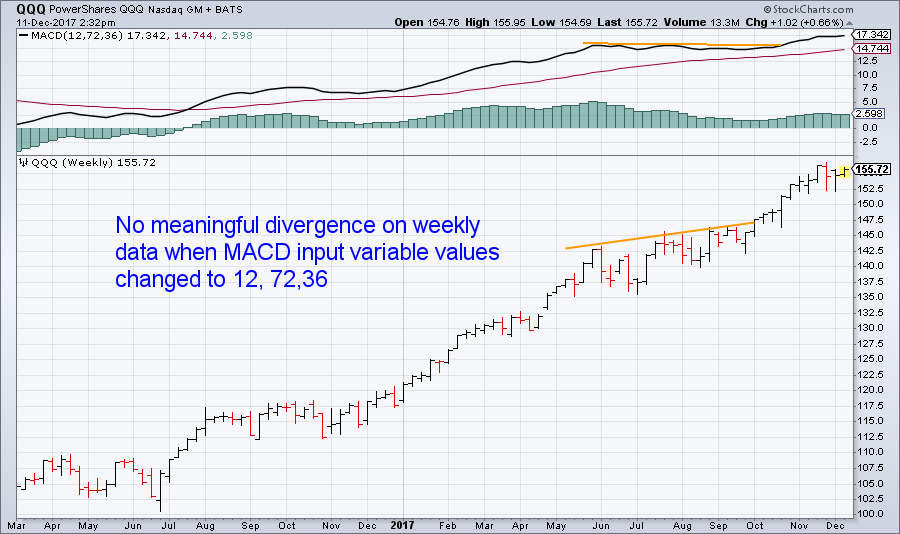 What Causes a MACD Divergence? (With Scan Code to Detect MACD