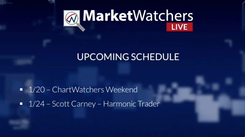 1/19 MarketWatchers LIVE Recap - DP Market Indicators