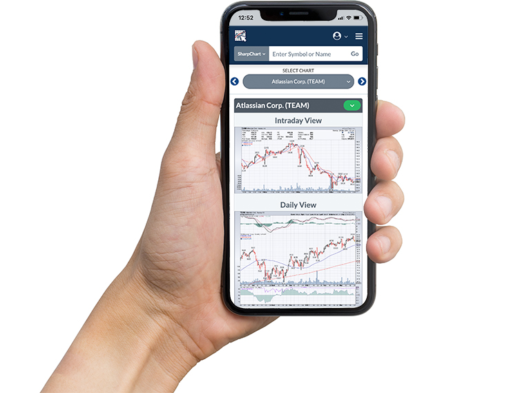 StockCharts Phone Feature