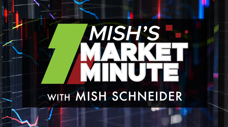 Mish's Market Minute StockCharts TV