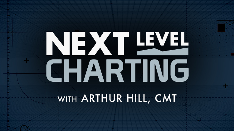 Next Level Charting
