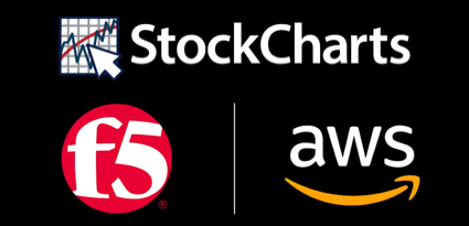 StockCharts With F5 And AWS