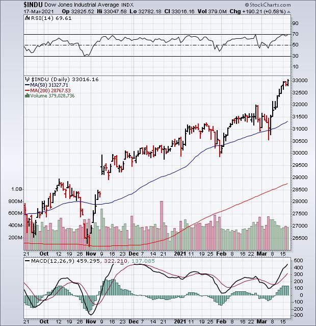 Федрезерв добавил оптимизма рынку
