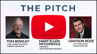 The Pitch StockCharts TV